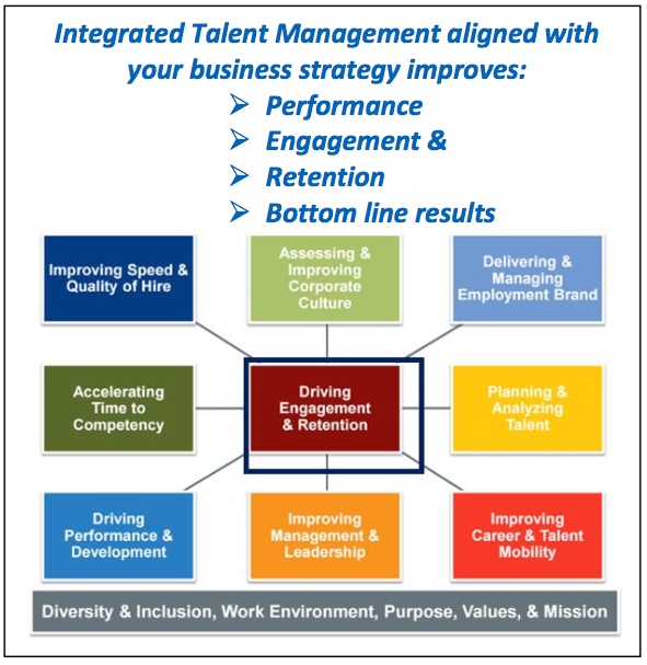 the business strategy of talent management The global association for talent management, strategic human resources, workforce and leadership development.
