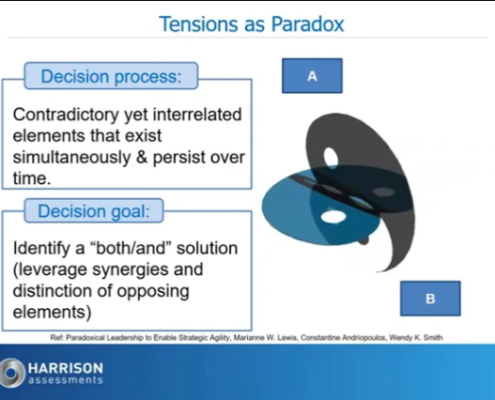 Slide depicting decision tensions as paradox.